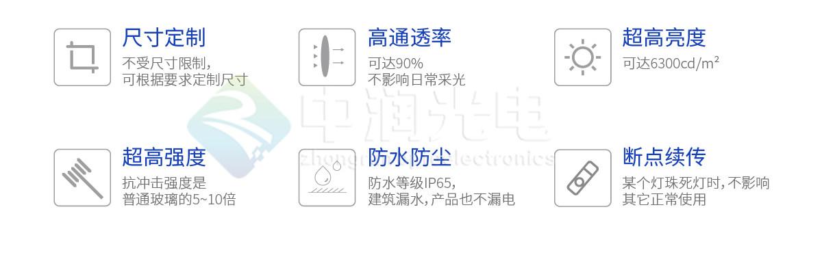 什么是LED光电玻璃,LED光电玻璃有什么特点?