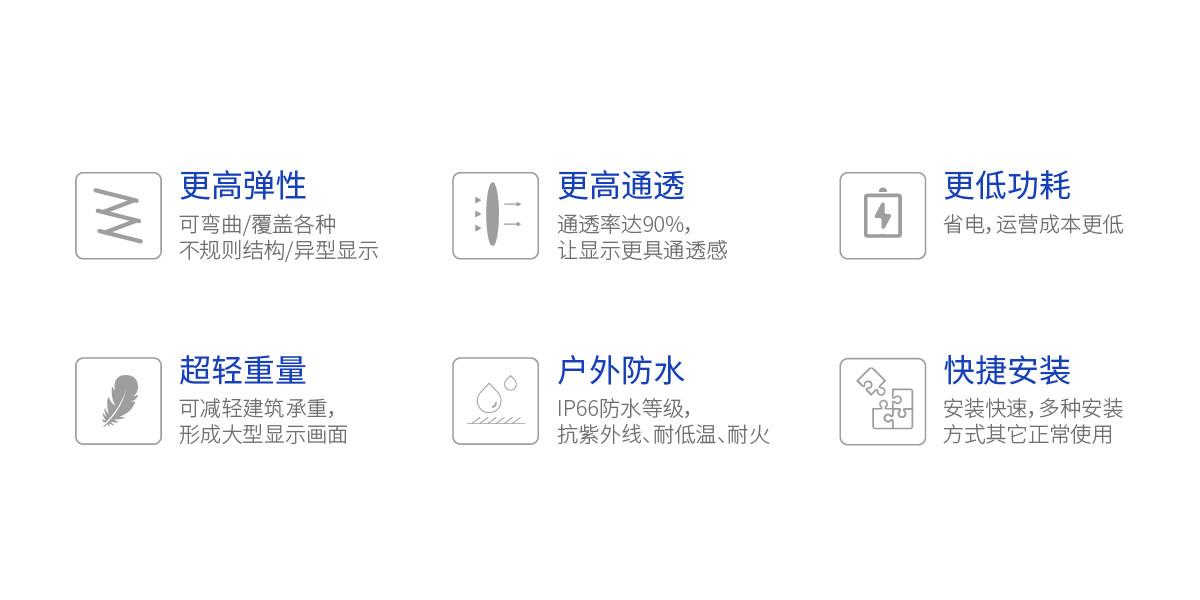 中润新产品推介:租赁 舞美,打造创意文旅利器,2021一起携手并进!!!