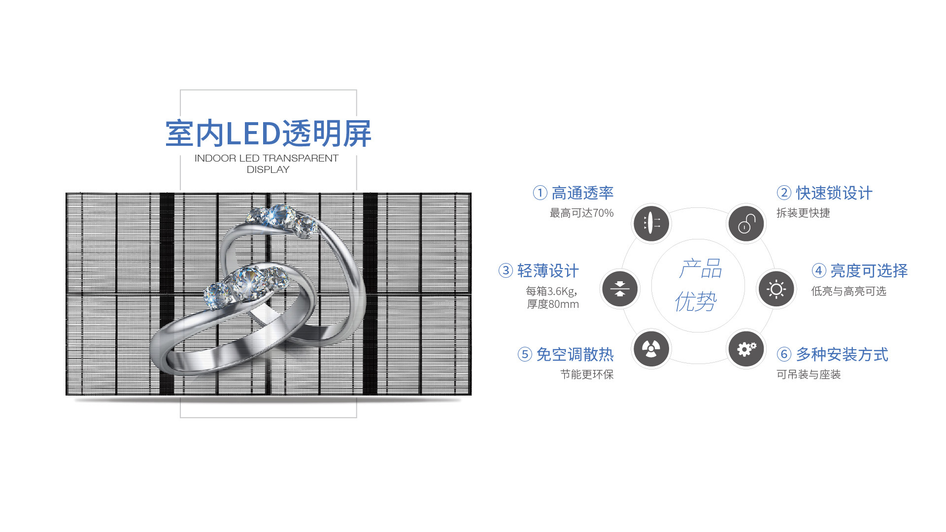 LED透明屏闪烁的6大原因及解决方法!