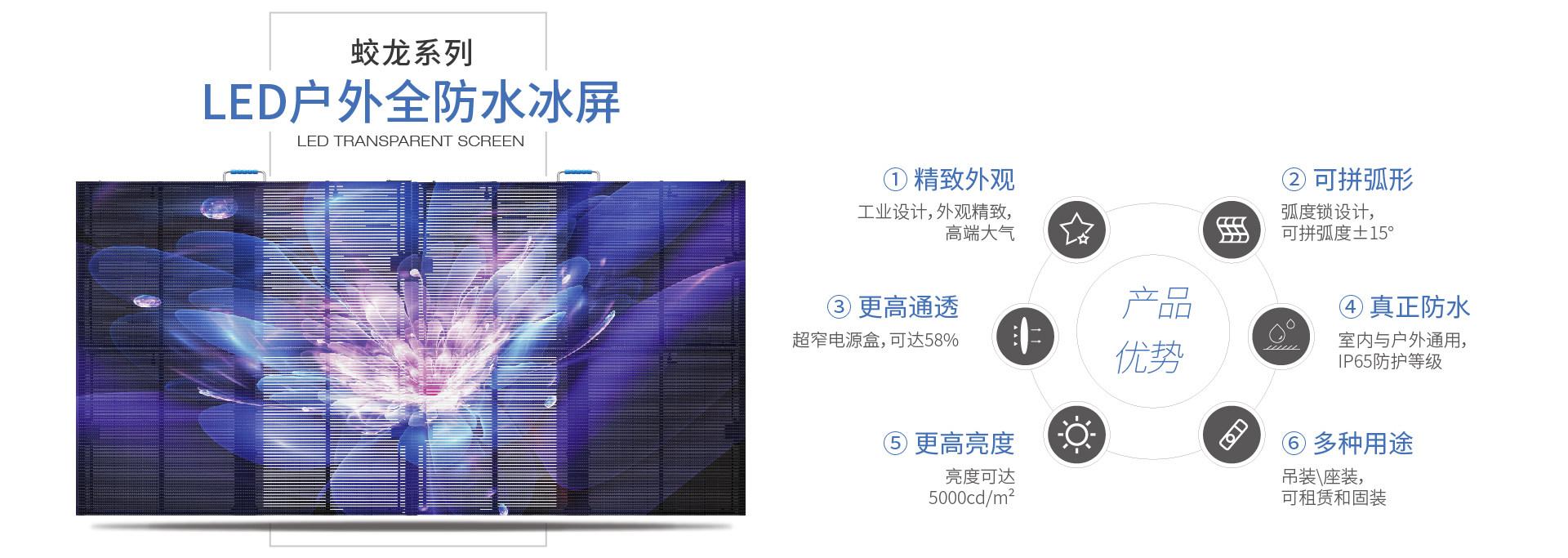 LED透明屏在市场应用中的痛点,中润光电的解决方案送给您!